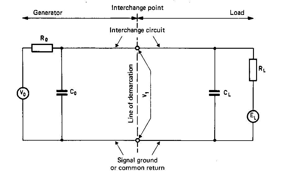 Эквивалентная схема порта
