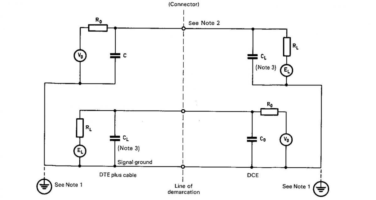 Электрические характеристики