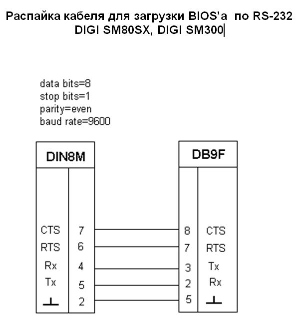 Схема кабеля для смены ПО на