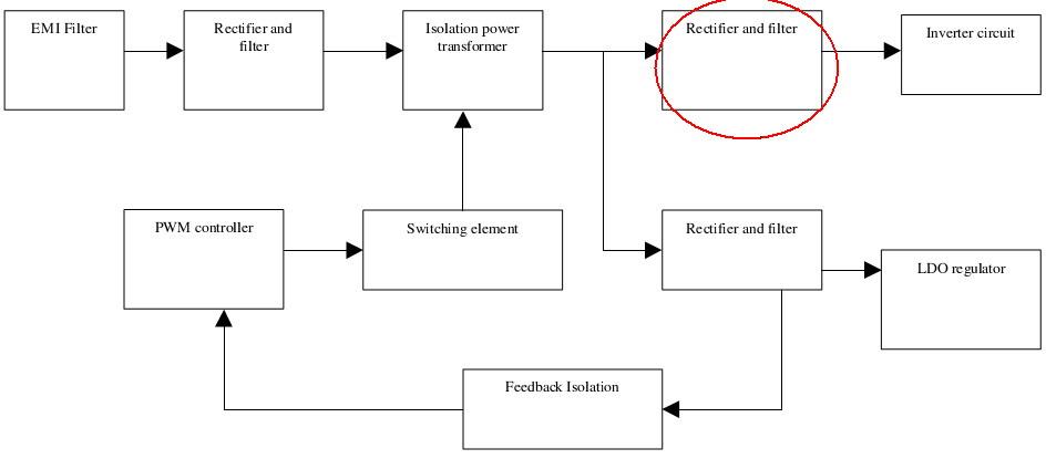 Схема питания инвертора
