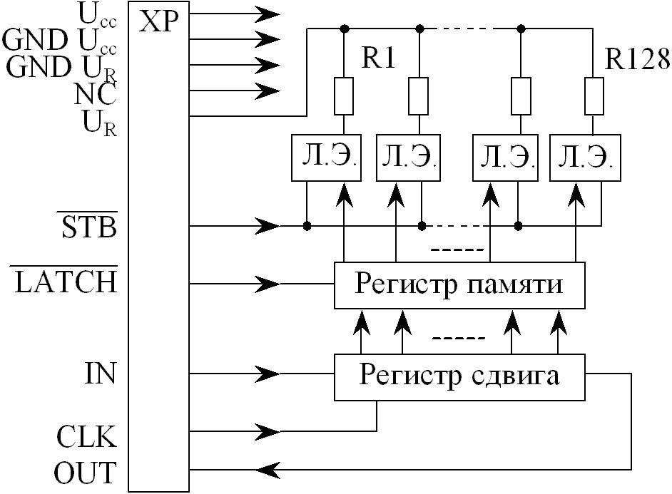 Рис. 4 Эквивалентная схема