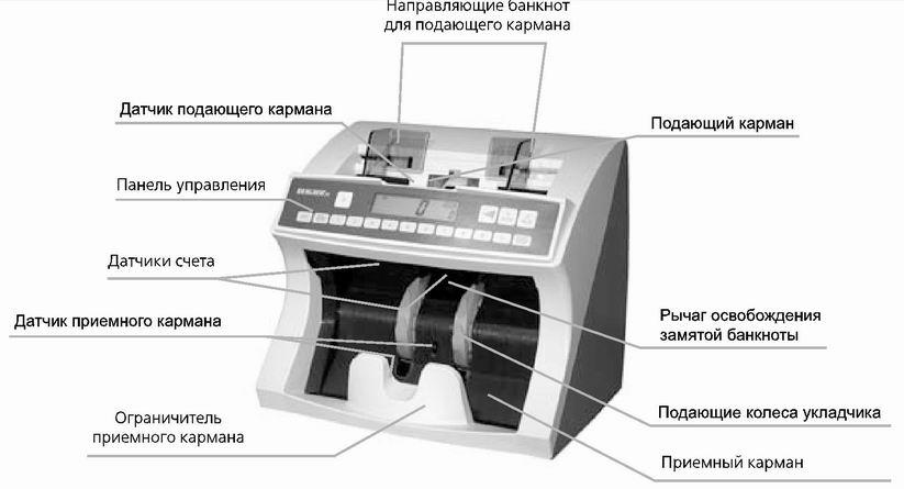 инструкция Magner 35s - фото 2