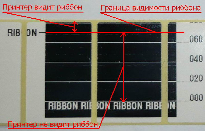Zebra S4m инструкция на русском языке - фото 11